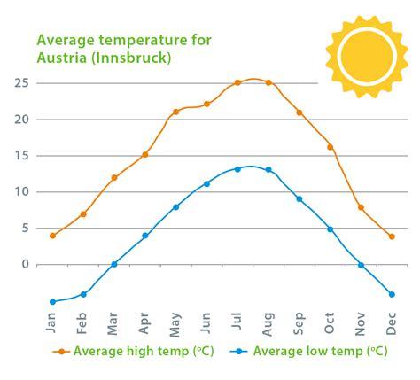 s temp cing holidays in austria euroc co uk