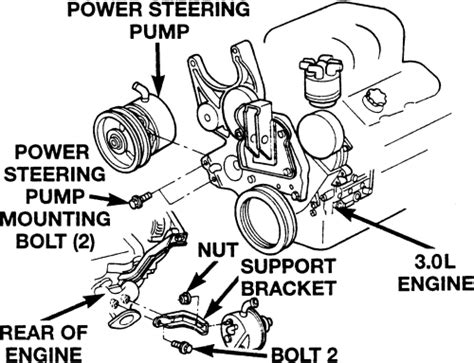 electric power steering 1998 chrysler town country lane departure warning repair guides power steering pump removal