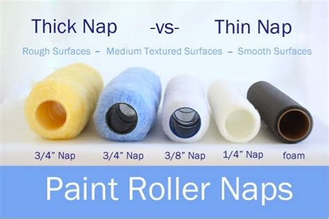 Heavy Textured Paint - what is the best paint roller for your paint project my colortopia