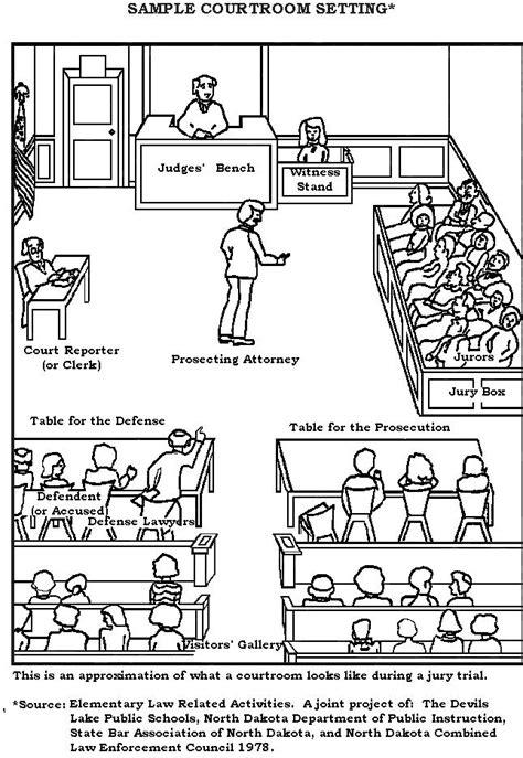 mock courtroom floor plan dowbrigade londonlaw