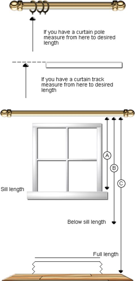 Made To Measure Curtains A Guide To Measuring Custom Curtains