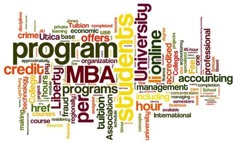 One Year Mba Programs Abroad by Welcome To N I B M S