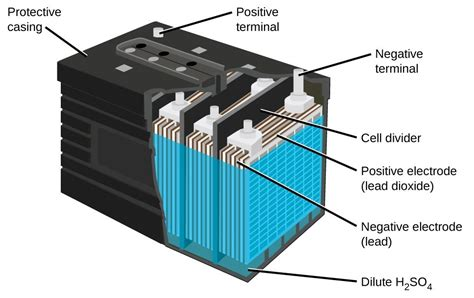 diagram of battery cell batteries and fuel cells chemistry for majors