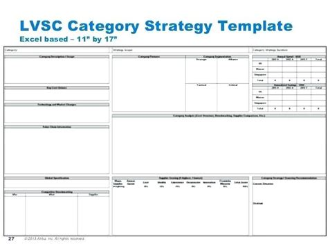 procurement category strategy template procurement category strategy template the sle