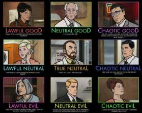 Tv househusband archer s levels of lawful neutral and chaotic