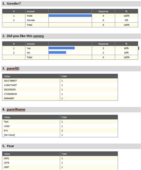 Mba Student Survey Usa Qualtrics by Linking Site Surveys With Qualtrics Surveys Arturo A