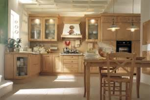 Listed on kitchen cabinet manufacturers association modern kitchens