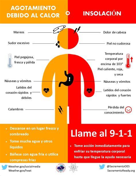 illness symptoms nws heat safety common heat illnesses heat exhaustion