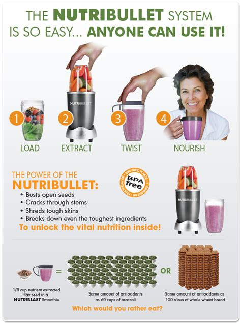 nutribullet printable grocery list magic nutri bullet food mixer machine blender 220v 900w