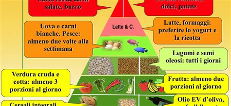 piramide alimentare toscana la piramide alimentare toscana per valorizzare i prodotti
