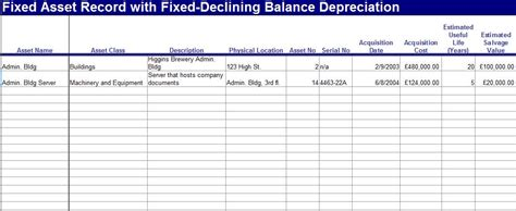fixed asset disposal form excel template124