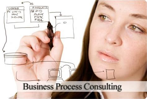 Business Process Consultant whatever process consulting for small and medium sized enterprises