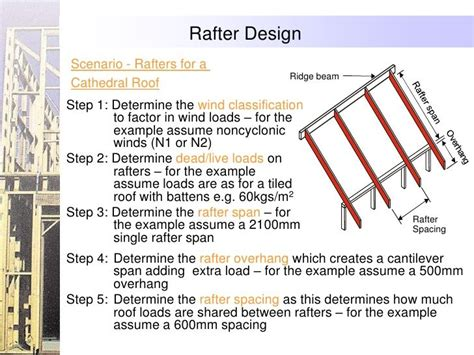 dietrich metal framing span tables 17 best images about building construction on