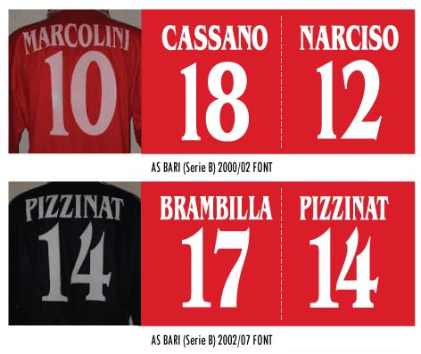 Custom Font Nameset Argentina World Cup 2006 font as bari kits from 2002 through 2007 timix patch