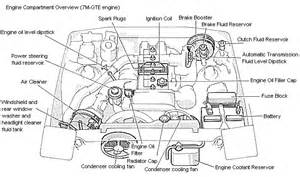 7 1 engine compartment overview
