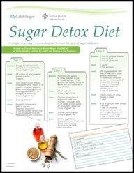 Sugar Detox Plan For Diabetics by Sugar Detox Diet Plan A One Week Meal Plan To Help