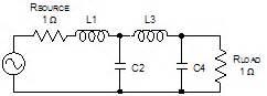 inductor input filter chebyshev filter prototype element values rf cafe