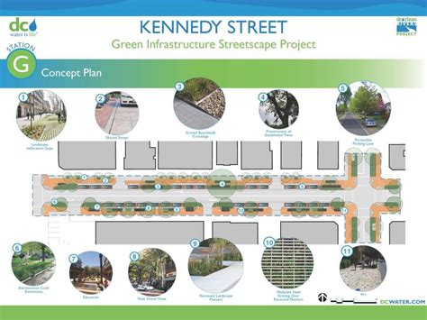 project history green infrastructure green infrastructure design challenge dcwater