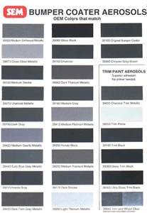 sem color coat chart interior auto sem auto interior paint autos post