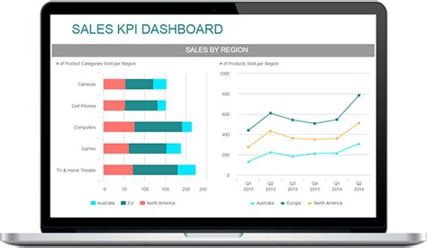 Learn Your Kpi S For Social Media It S As Easy As A B C Carl Ramallo Success Coach Sales Kpi Template Excel
