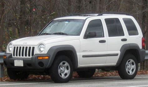 2000 Jeep Liberty Sport Jeep History
