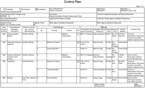 aiag control plan exle pictures to pin on pinterest