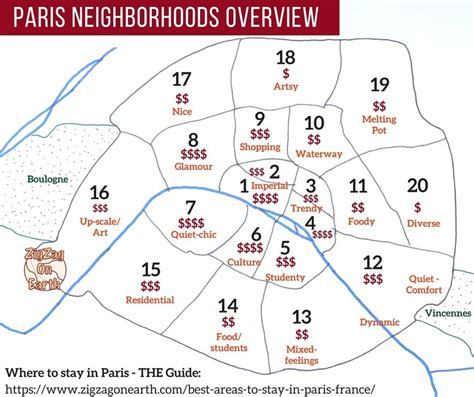 paris sections best areas to stay in paris maps neighborhood guides
