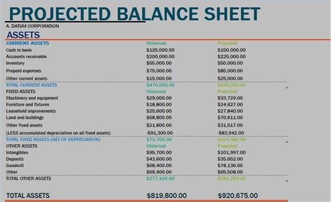 Projected Balance Sheet Template by Best Photos Of Balance Sheet Template Word Free Balance