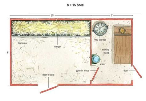 dairy goat housing floor plans homesteading and