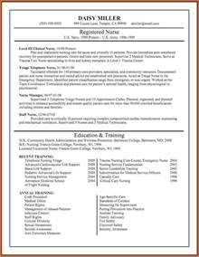 Geriatric Practitioner Cover Letter by Rtf Geriatric Practitioner Resume Exle