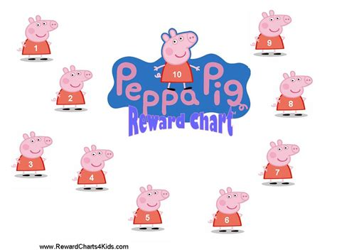 picture of the peppa pig reward chart download the free peppa pig reward charts