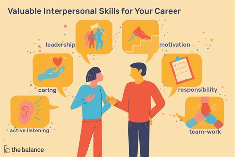 skills and abilities resume examples inspirational resume skills