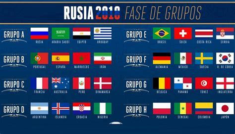 resultados mundial rusia 2018 calendario mundial rusia 2018 fixture completo fifa