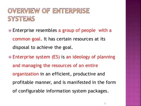 Mba In Enterprise Resource Planning by Enterprise Resource Planning Unit 1 Introduction