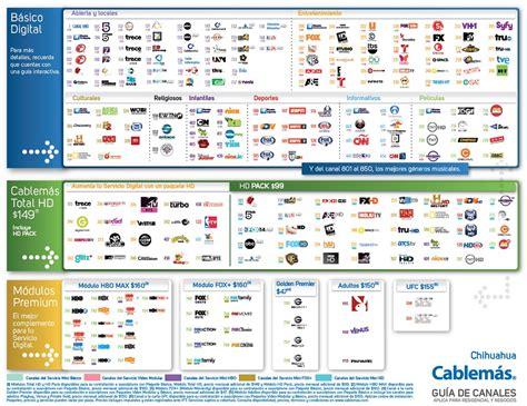 desbloqueo de canales izzi izzi paquetes newhairstylesformen2014 com
