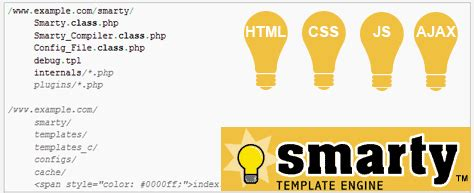 Smarty Web Development Sydney Australia Smarty Web Developer Australia Smarty Web Template