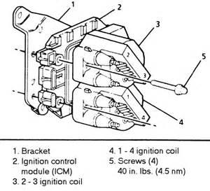 91 s10 blazer spark wiring diagram get free image about wiring diagram