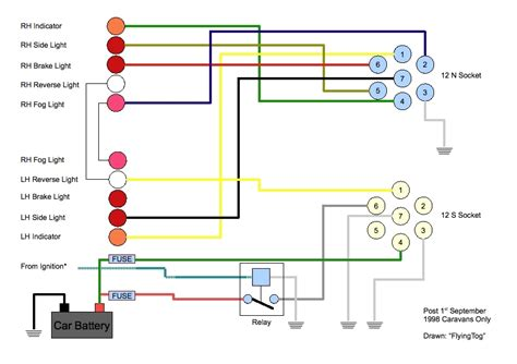 wiring diagram caravan electrics k