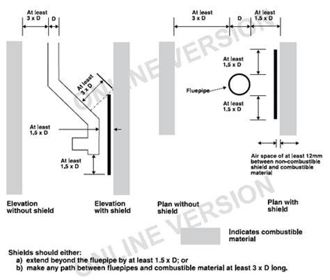 gas fireplace flue size flue pipe clearances heat shielding uk stove building
