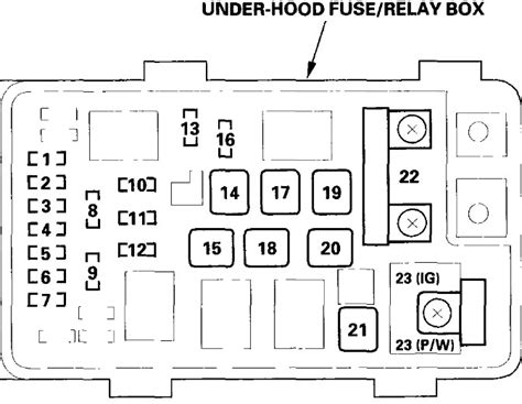 1996 honda accord lx fuse box honda auto wiring diagram