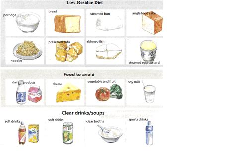 low residue food low residue diet images acquire