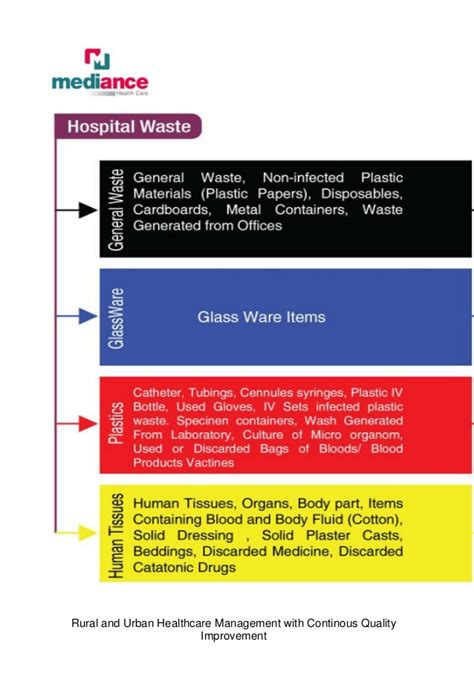 adsense quality control color codes hospital code color meanings 28 images hospital code