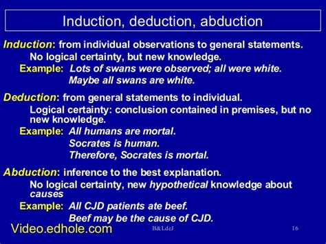 principle of induction and deduction lecture for b tech