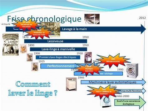 Comment Laver Du by Comment Laver Le Linge Lavandi 232 Re Jean Fran 231 Ois Millet