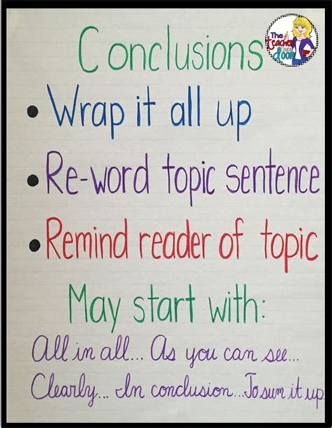 Concluding An Informative Essay by 25 Best Ideas About Topic Sentences On Paragraph Writing Sentence Anchor Chart And
