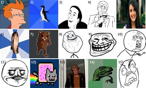 Internet Memes List - famous internet meme list image memes at relatably com