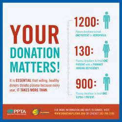 Plasma Donation Hfa Recognizes International Plasma Awareness Week