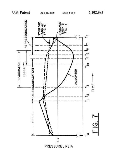pressure swing adsorption process patent us6102985 pressure swing adsorption process and