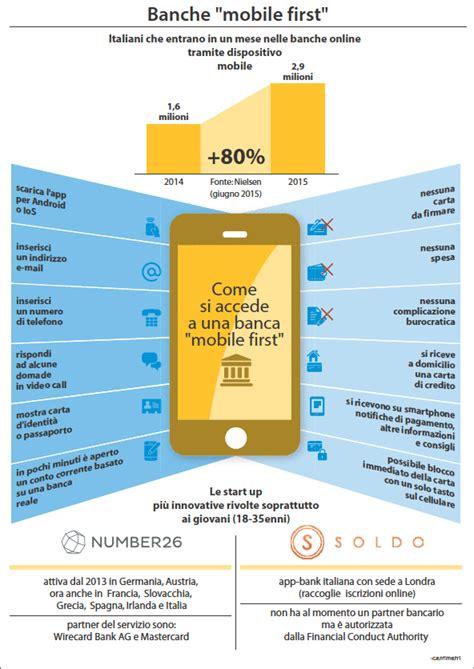 banca commerciale italiana spa banche mobile borsa italiana