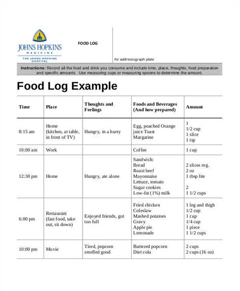 diabetic food log template pictures to pin on pinterest